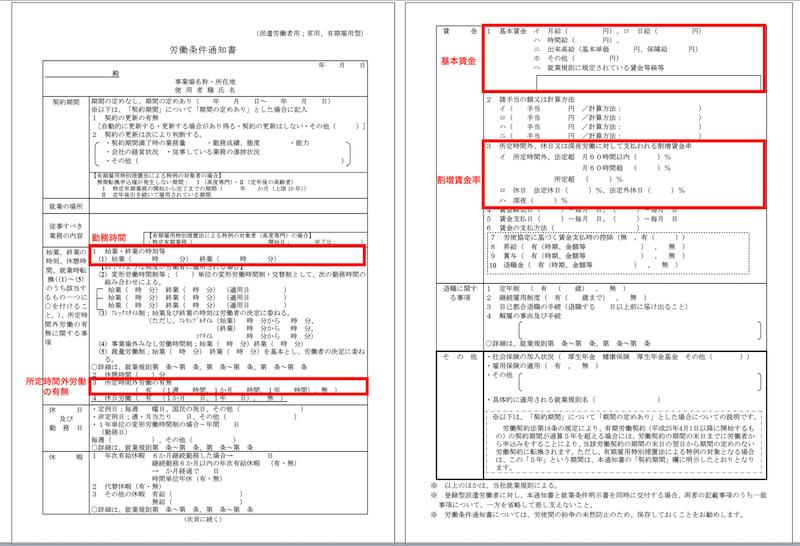 労働条件通知書のサンプル